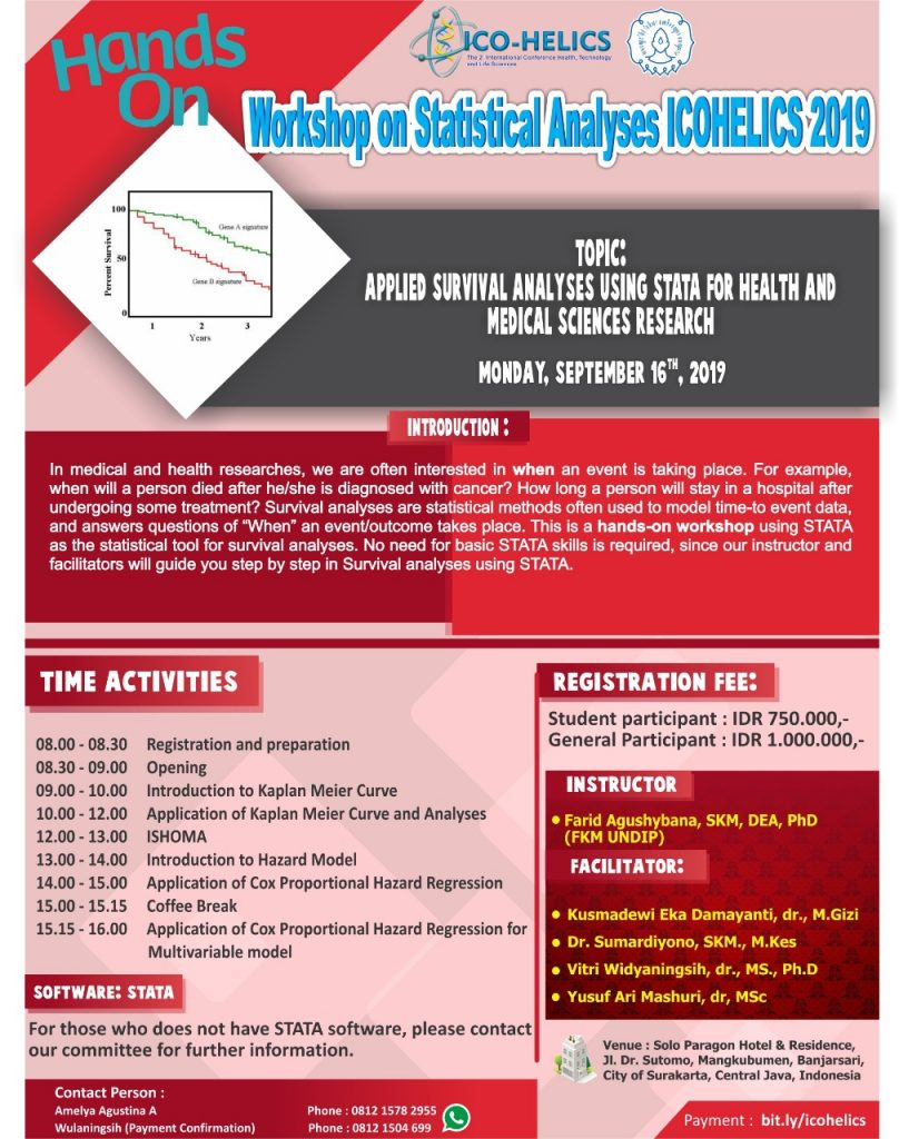 Workshop on Statistical Analysis ICOHELICS 2019