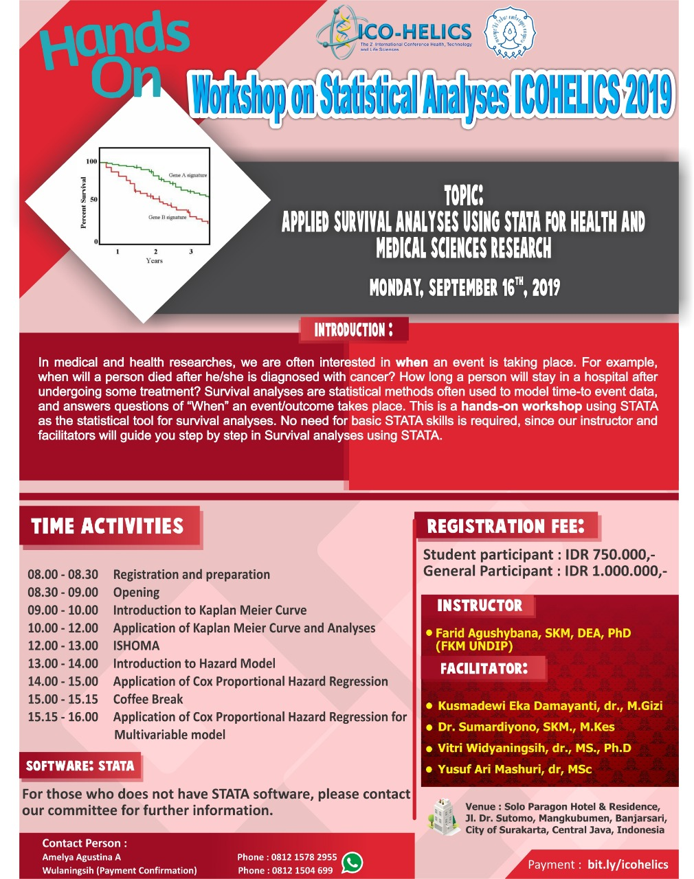 Workshop on Statistical Analysis ICOHELICS 2019